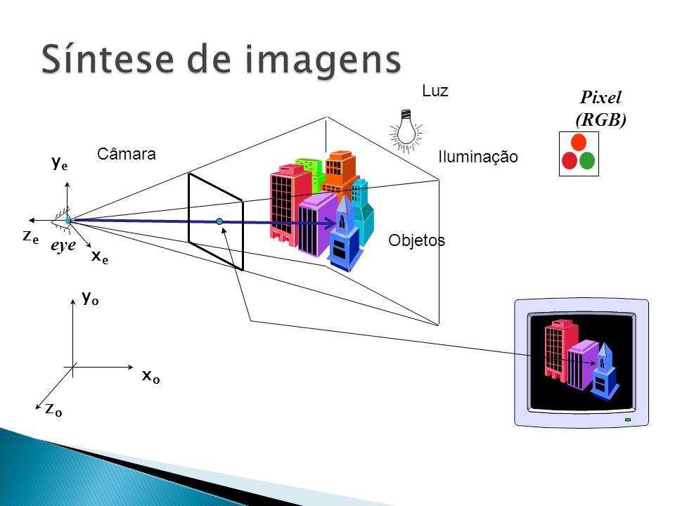 Síntese de imagens Pixel (RGB) eye Luz Câmara Iluminação ye ze Objetos