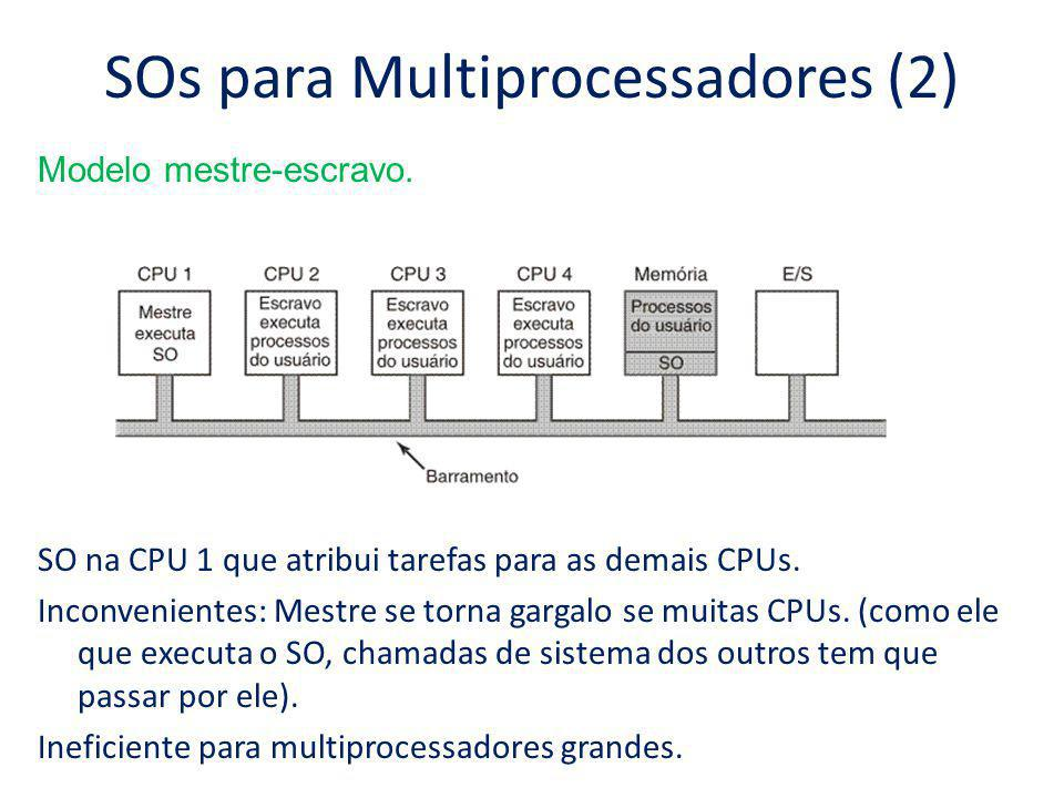 SOs para Multiprocessadores (2)