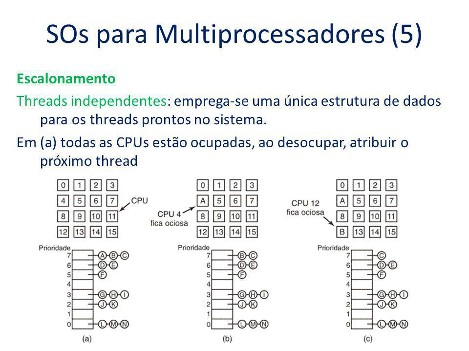 SOs para Multiprocessadores (5)