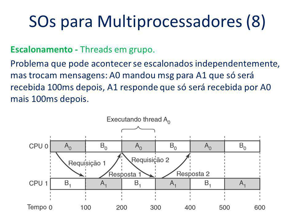 SOs para Multiprocessadores (8)