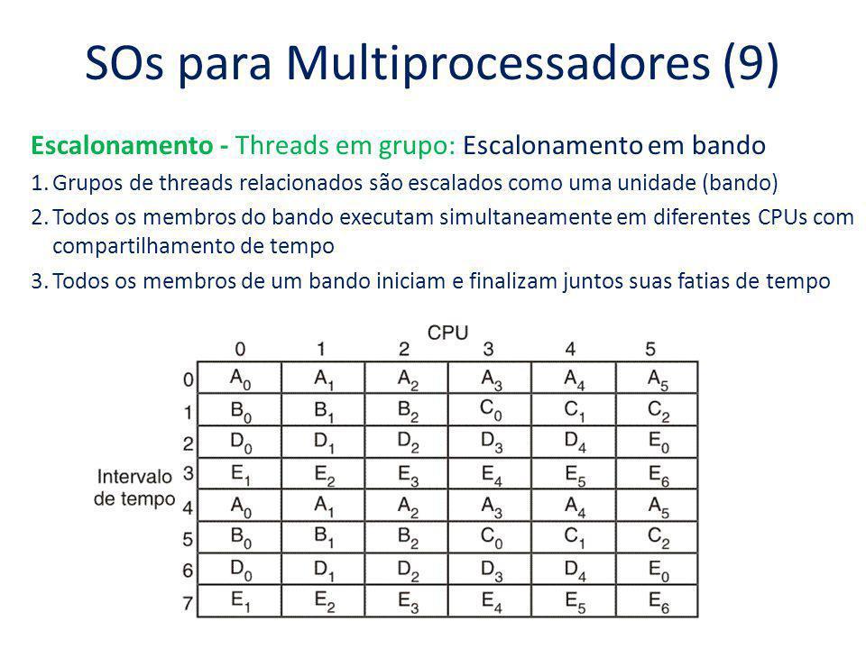 SOs para Multiprocessadores (9)
