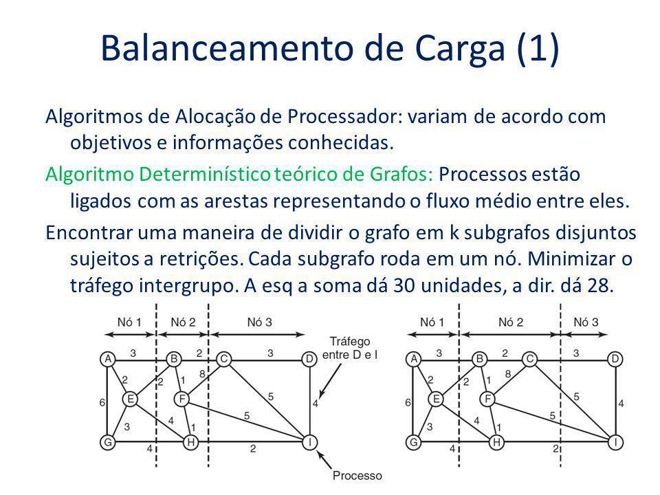 Balanceamento de Carga (1)