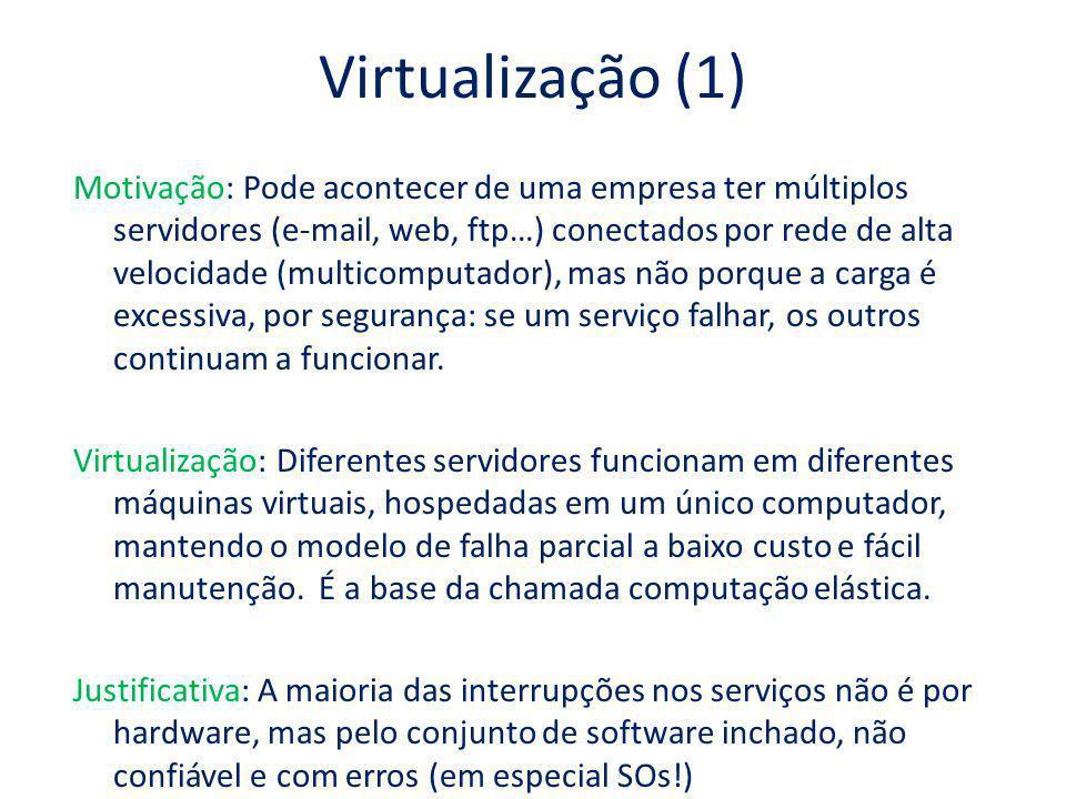 Virtualização (1)