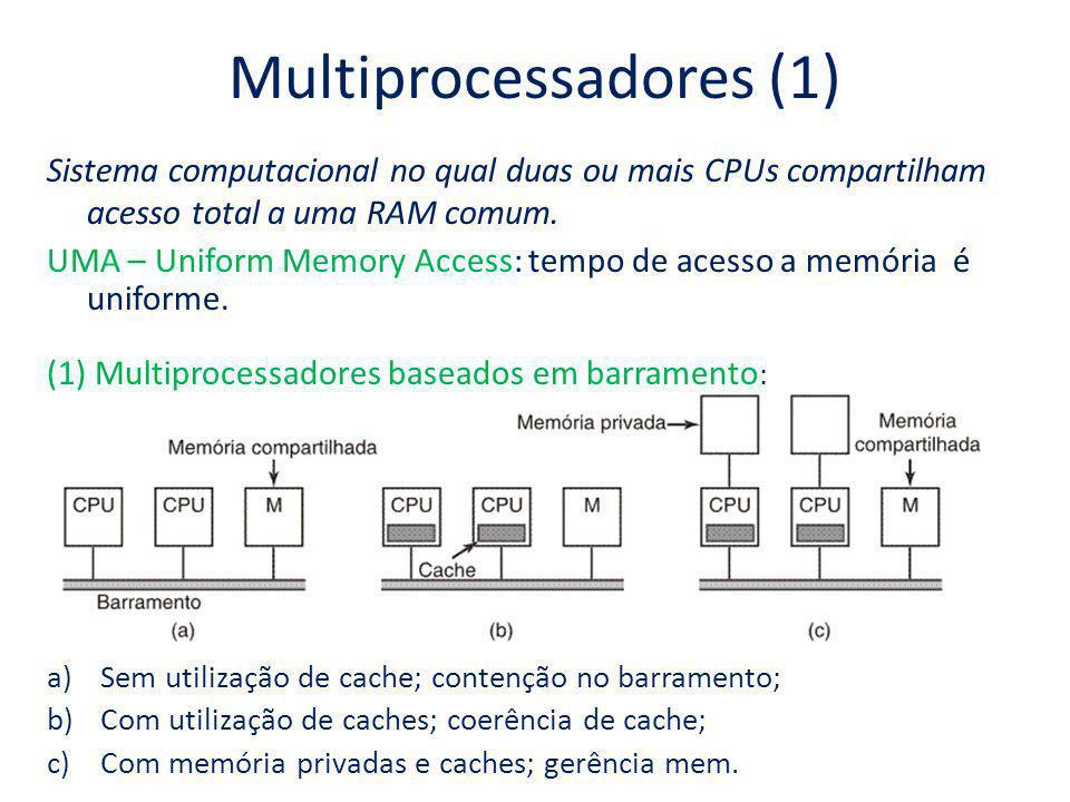 Multiprocessadores (1)