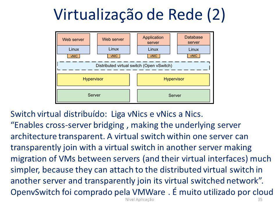 Virtualização de Rede (2)