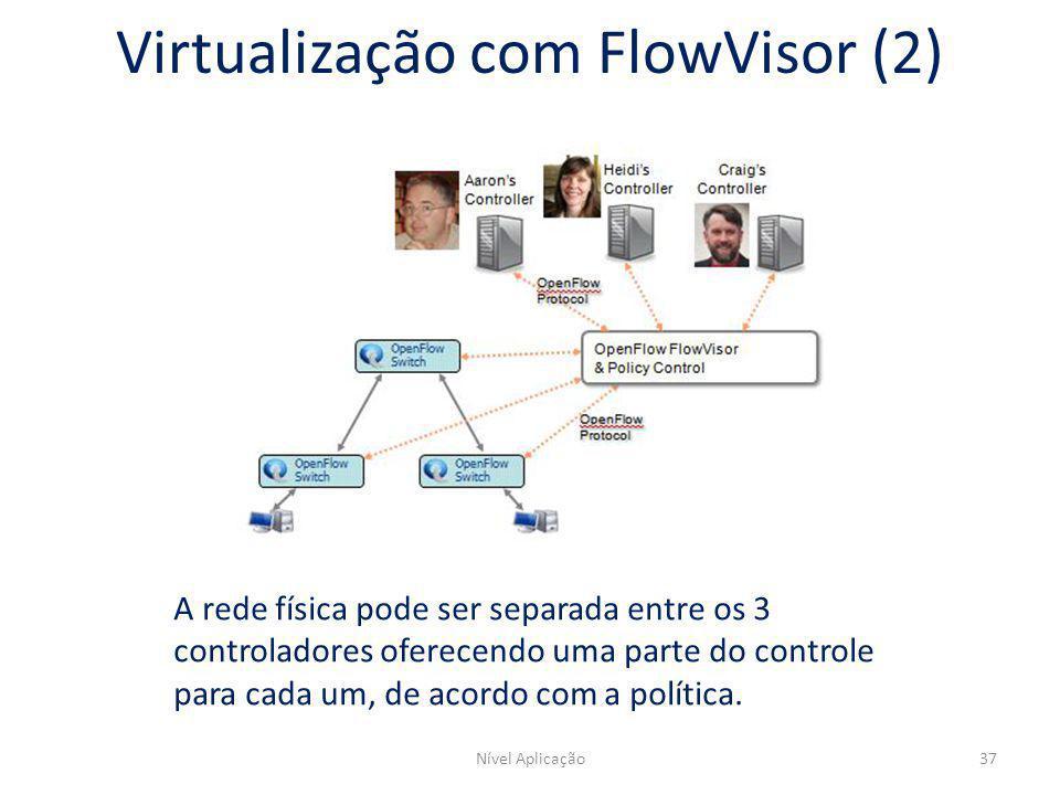 Virtualização com FlowVisor (2)