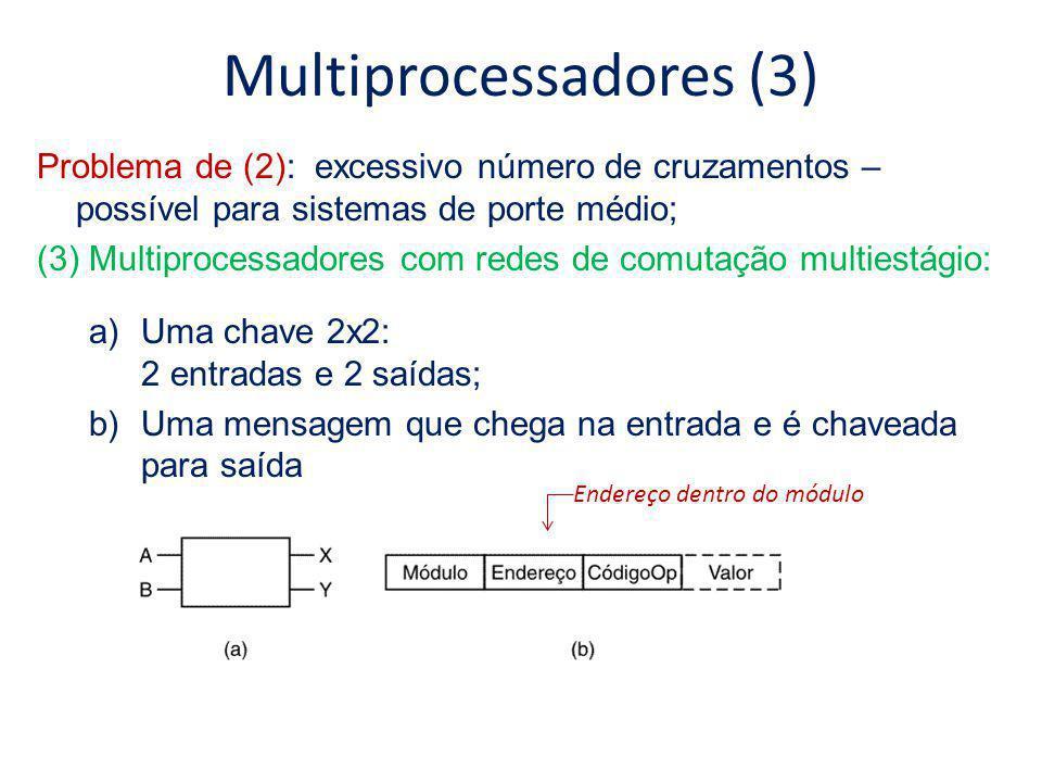Multiprocessadores (3)