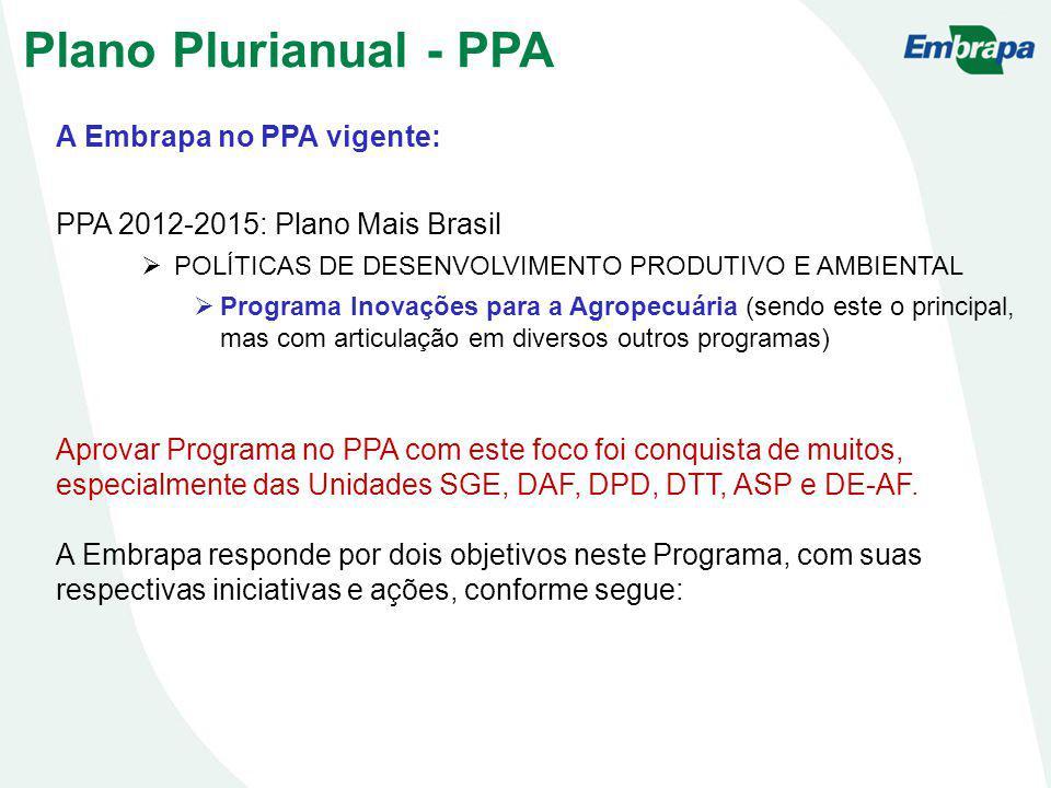 Plano Plurianual - PPA A Embrapa no PPA vigente: