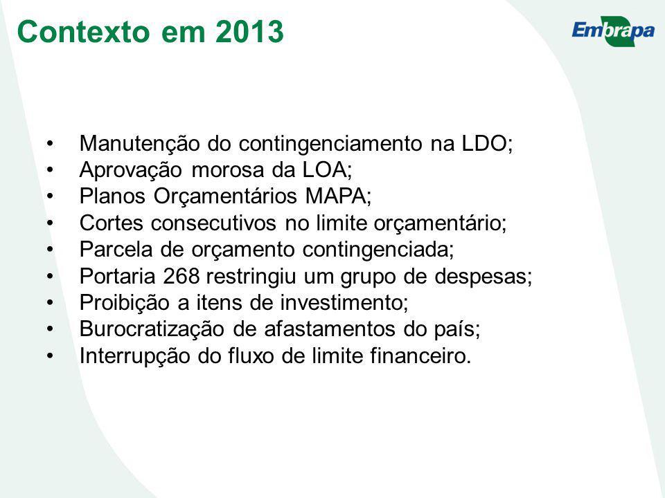 Contexto em 2013 Manutenção do contingenciamento na LDO;