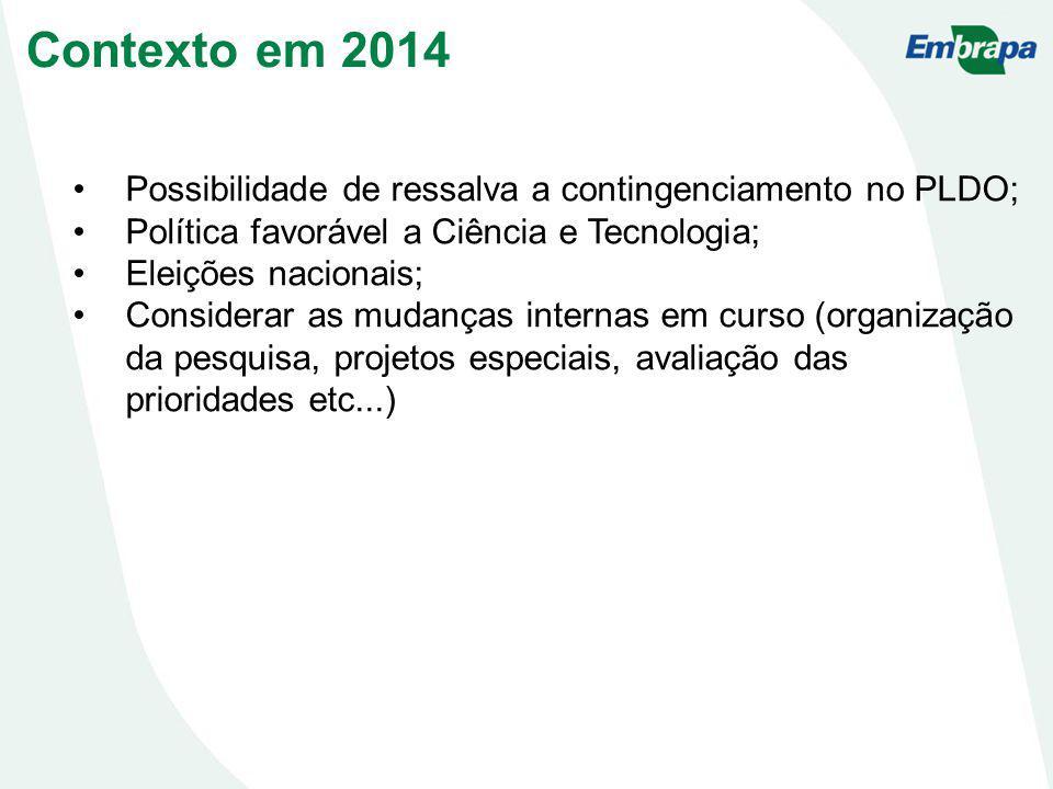 Contexto em 2014 Possibilidade de ressalva a contingenciamento no PLDO; Política favorável a Ciência e Tecnologia;