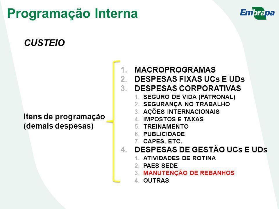 Programação Interna CUSTEIO MACROPROGRAMAS DESPESAS FIXAS UCs E UDs