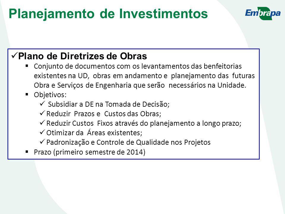 Planejamento de Investimentos