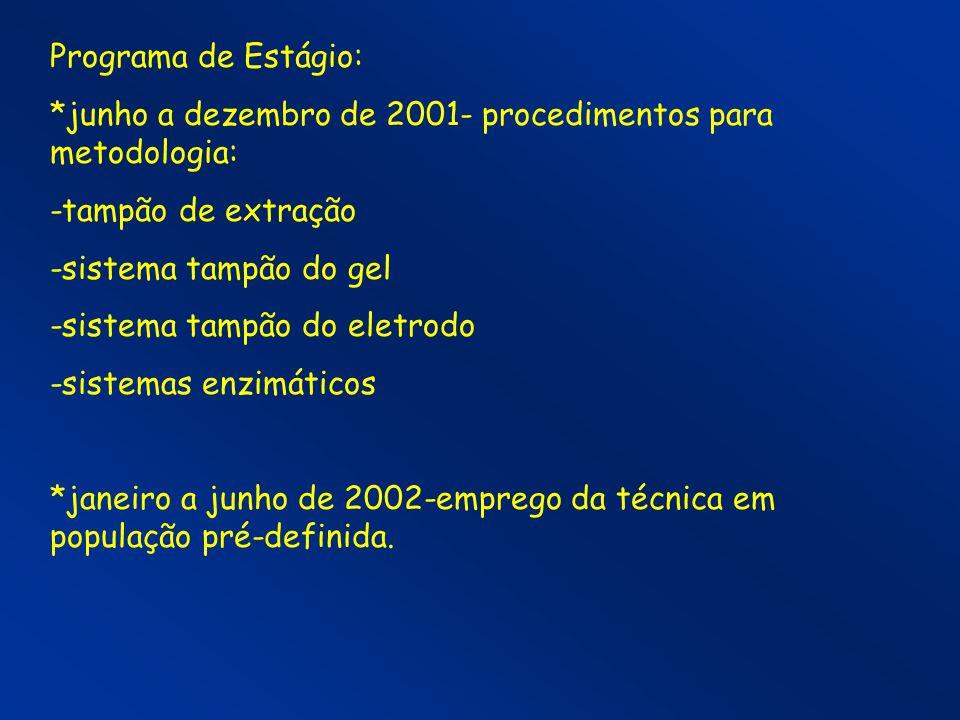 Programa de Estágio: *junho a dezembro de 2001- procedimentos para metodologia: -tampão de extração.