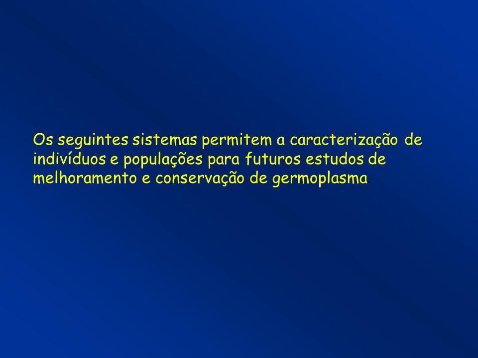 Os seguintes sistemas permitem a caracterização de indivíduos e populações para futuros estudos de melhoramento e conservação de germoplasma.