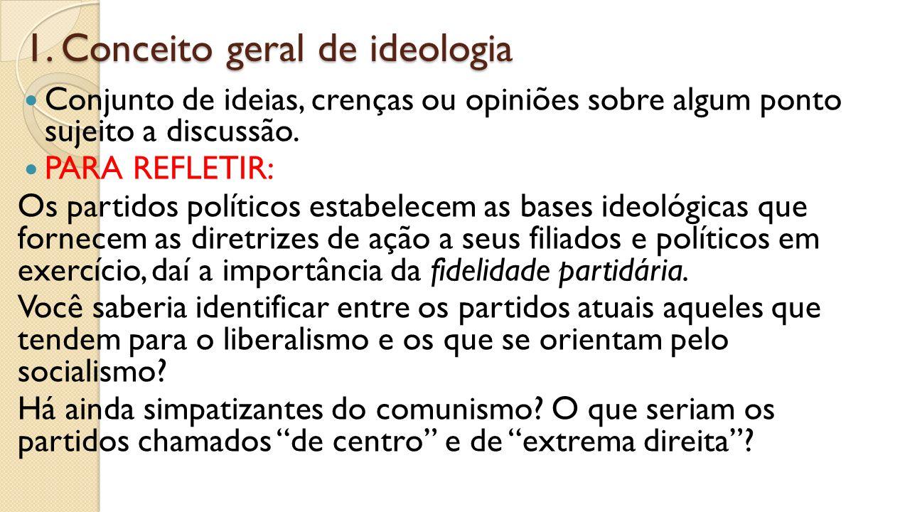 1. Conceito geral de ideologia