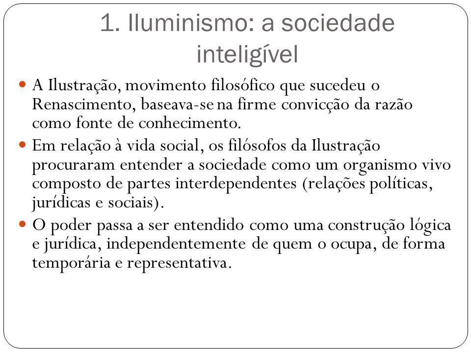 1. Iluminismo: a sociedade inteligível