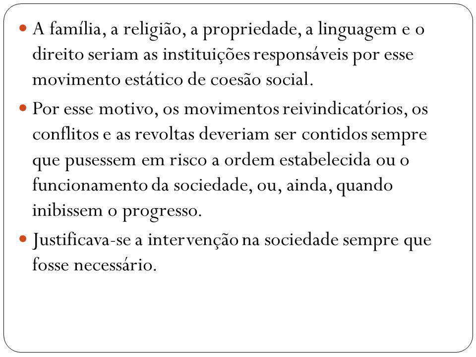 A família, a religião, a propriedade, a linguagem e o direito seriam as instituições responsáveis por esse movimento estático de coesão social.