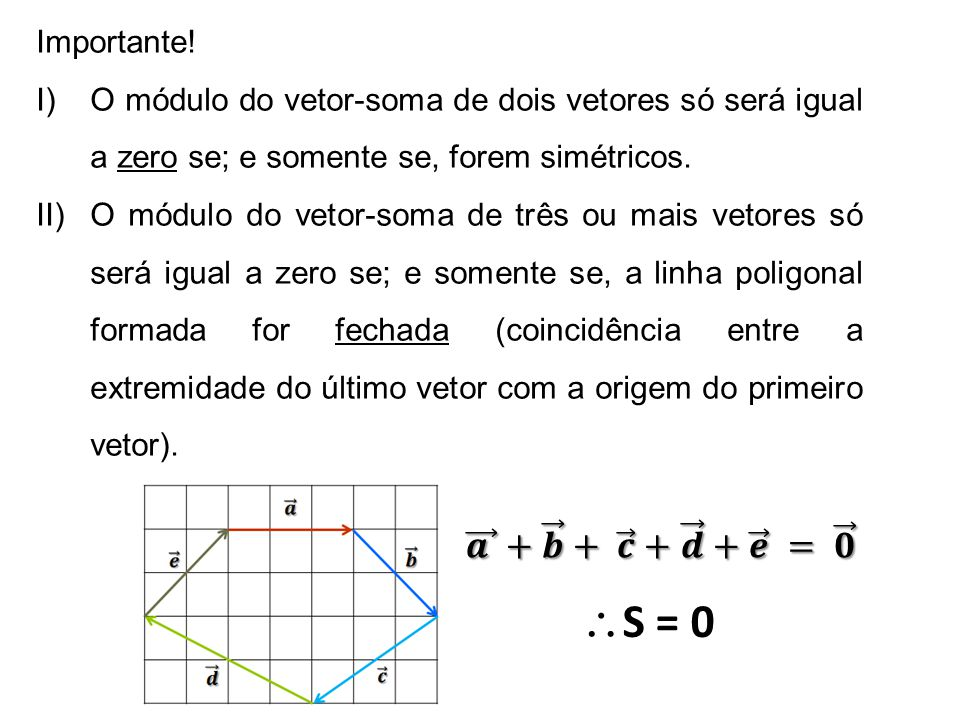S = 0 𝒂 + 𝒃 + 𝒄 + 𝒅 + 𝒆 = 𝟎 Importante!