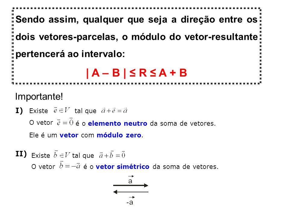 Sendo assim, qualquer que seja a direção entre os dois vetores-parcelas, o módulo do vetor-resultante pertencerá ao intervalo: