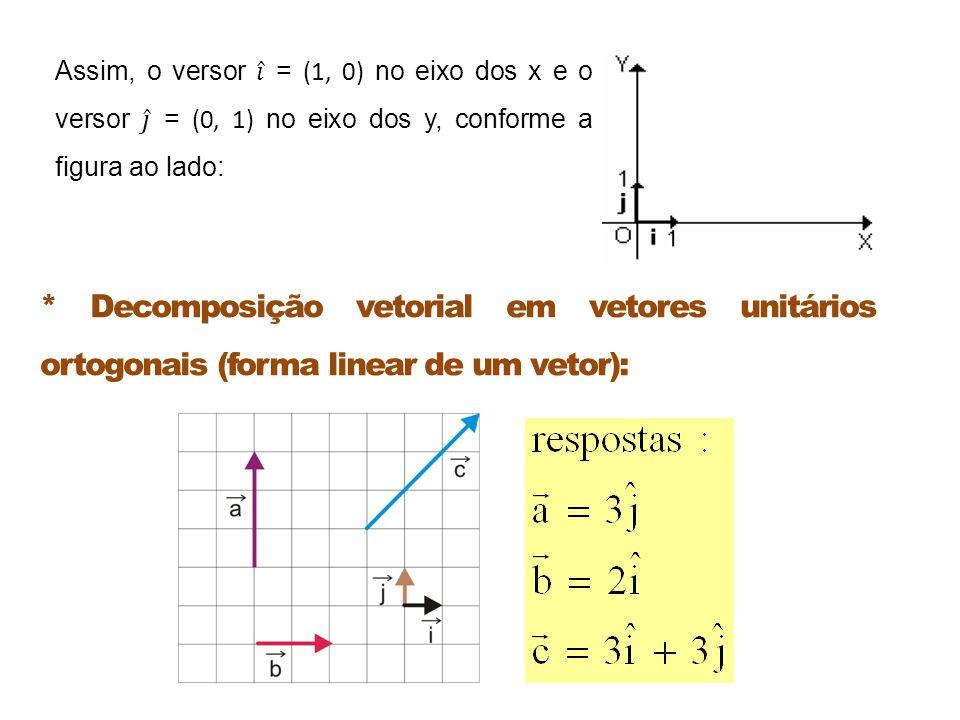 Assim, o versor 𝑖 = (1, 0) no eixo dos x e o versor 𝑗 = (0, 1) no eixo dos y, conforme a figura ao lado: