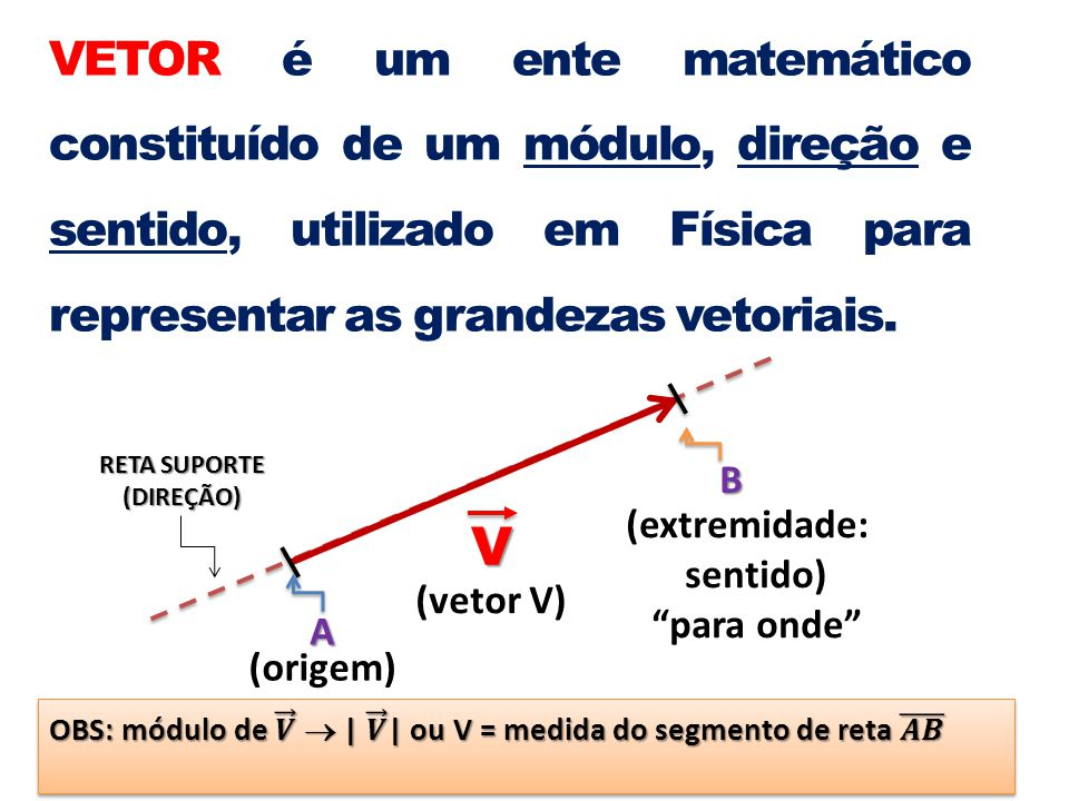 VETOR é um ente matemático constituído de um módulo, direção e sentido, utilizado em Física para representar as grandezas vetoriais.