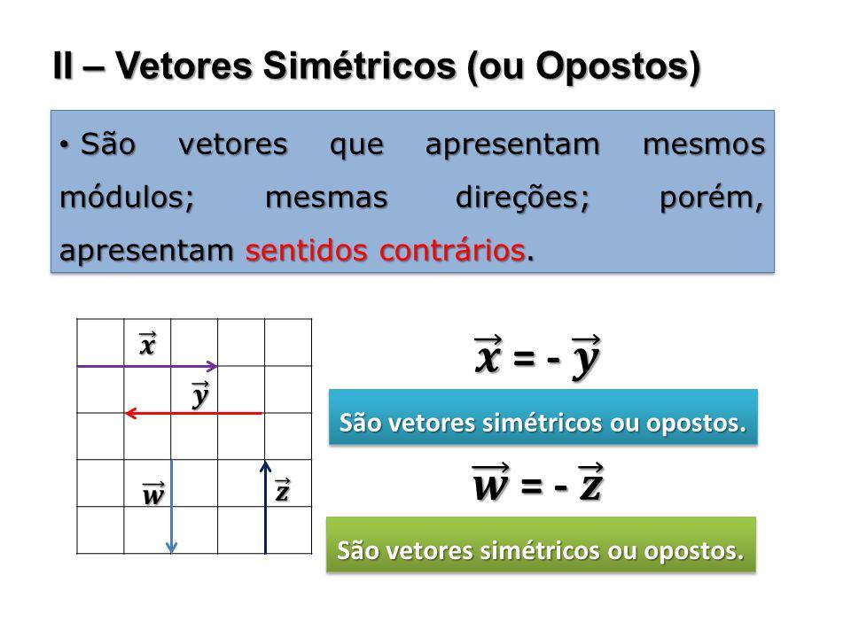 São vetores simétricos ou opostos. São vetores simétricos ou opostos.