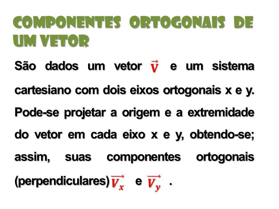 Componentes ortogonais de um vetor
