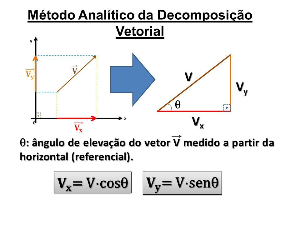 Método Analítico da Decomposição Vetorial