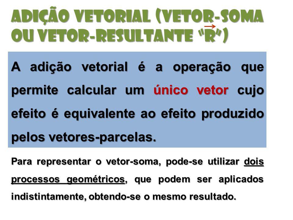 Adição vetorial (Vetor-soma ou vetor-resultante r )