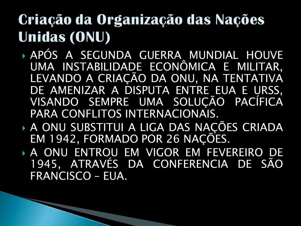Criação da Organização das Nações Unidas (ONU)