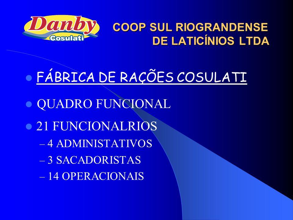 COOP SUL RIOGRANDENSE DE LATICÍNIOS LTDA