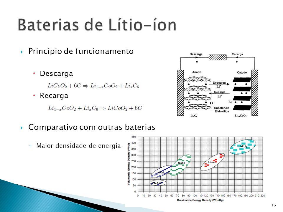 Baterias de Lítio-íon Princípio de funcionamento