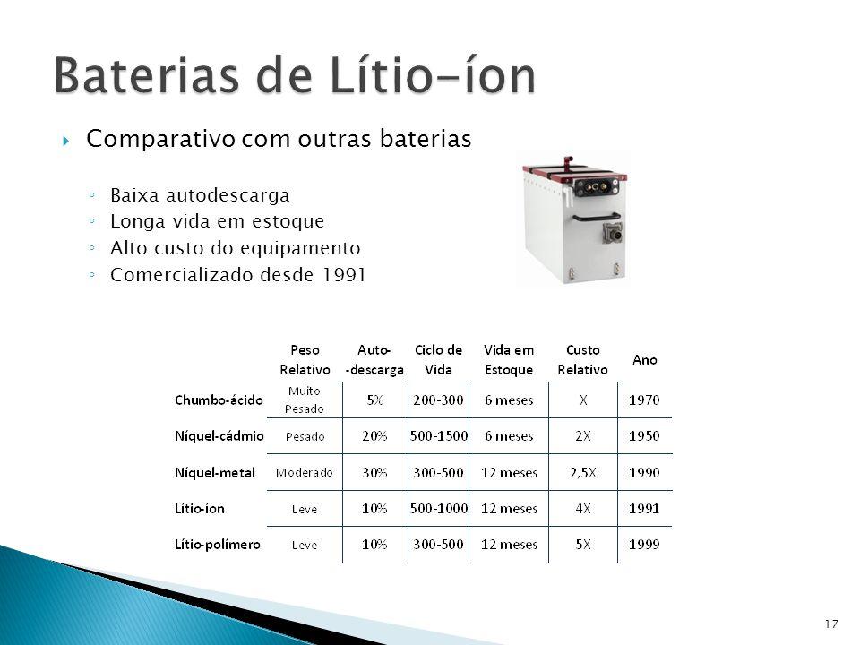 Baterias de Lítio-íon Comparativo com outras baterias