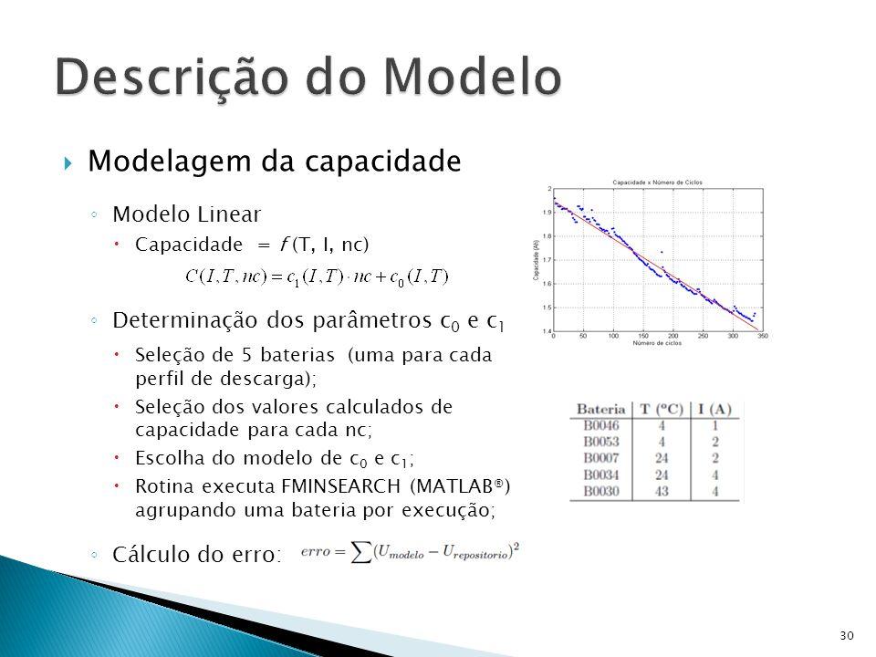 Descrição do Modelo Modelagem da capacidade Modelo Linear