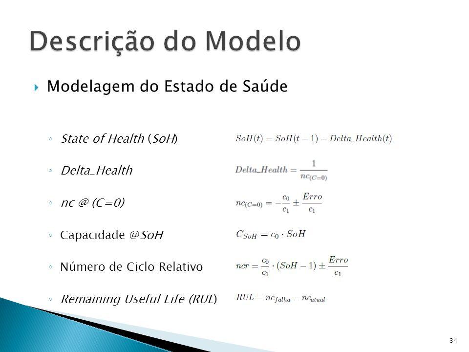 Descrição do Modelo Modelagem do Estado de Saúde State of Health (SoH)