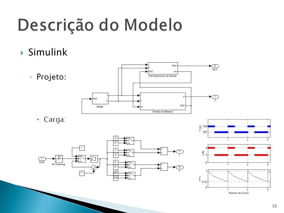 Descrição do Modelo Simulink Projeto: Carga: