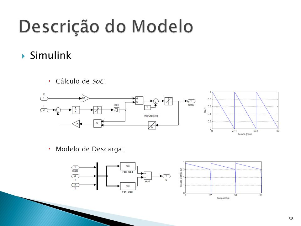 Descrição do Modelo Simulink Cálculo de SoC: Modelo de Descarga: