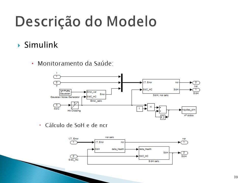Descrição do Modelo Simulink Monitoramento da Saúde: