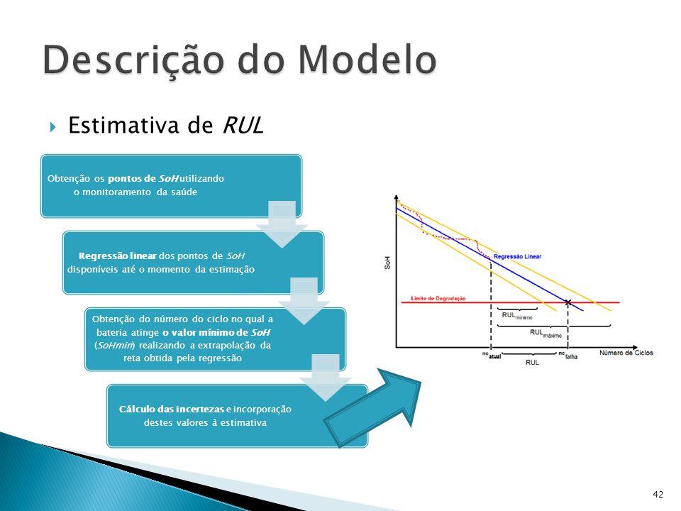 Descrição do Modelo Estimativa de RUL