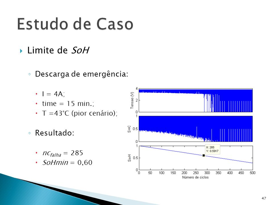 Estudo de Caso Limite de SoH Descarga de emergência: Resultado: