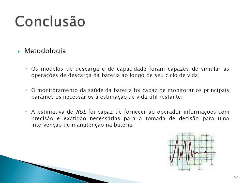 Conclusão Metodologia