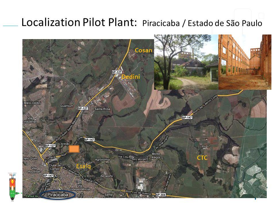 Localization Pilot Plant: Piracicaba / Estado de São Paulo