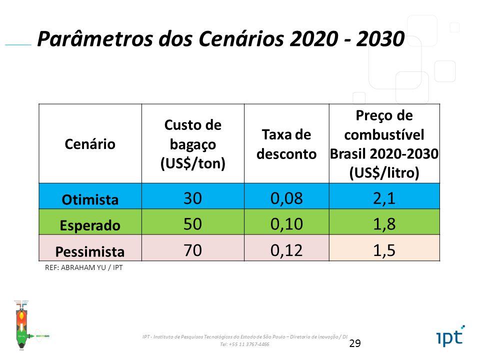 Parâmetros dos Cenários 2020 - 2030