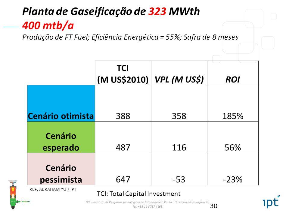 Planta de Gaseificação de 323 MWth 400 mtb/a Produção de FT Fuel; Eficiência Energética = 55%; Safra de 8 meses