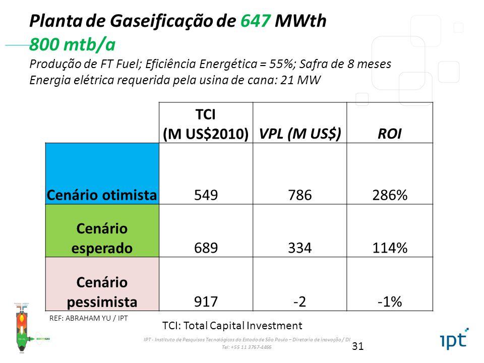 Planta de Gaseificação de 647 MWth 800 mtb/a Produção de FT Fuel; Eficiência Energética = 55%; Safra de 8 meses Energia elétrica requerida pela usina de cana: 21 MW