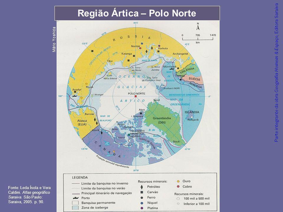 Região Ártica – Polo Norte