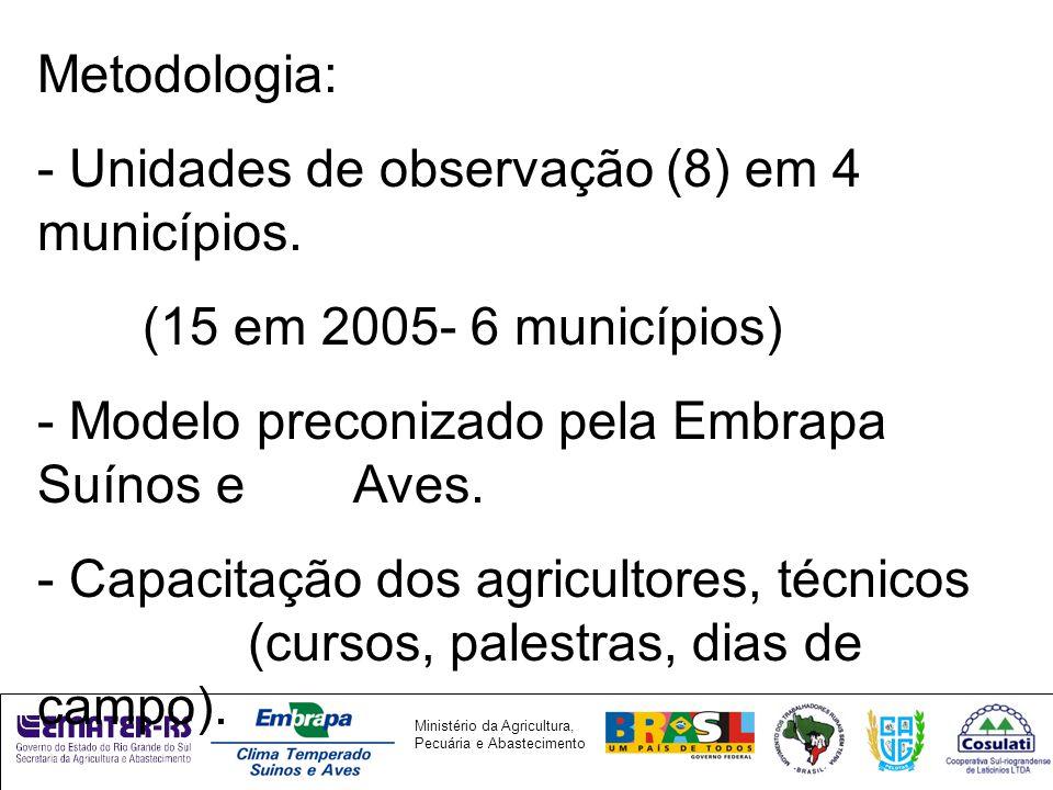 Metodologia: - Unidades de observação (8) em 4 municípios. (15 em 2005- 6 municípios) - Modelo preconizado pela Embrapa Suínos e Aves.