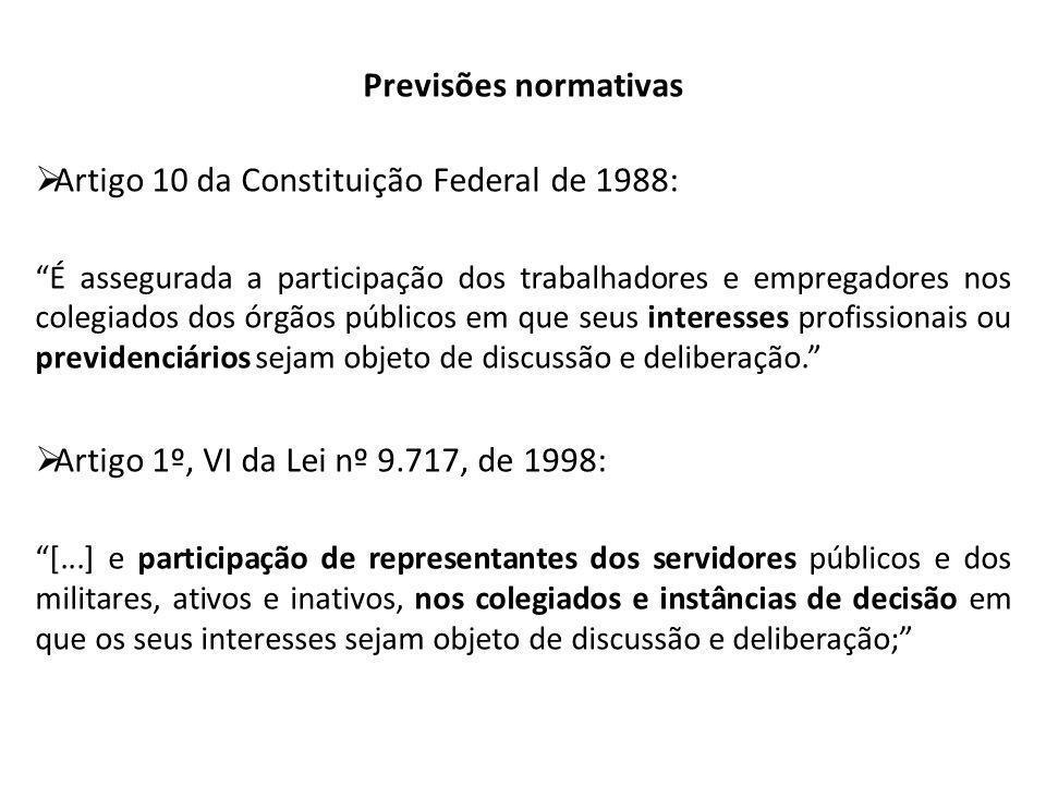 Artigo 10 da Constituição Federal de 1988: