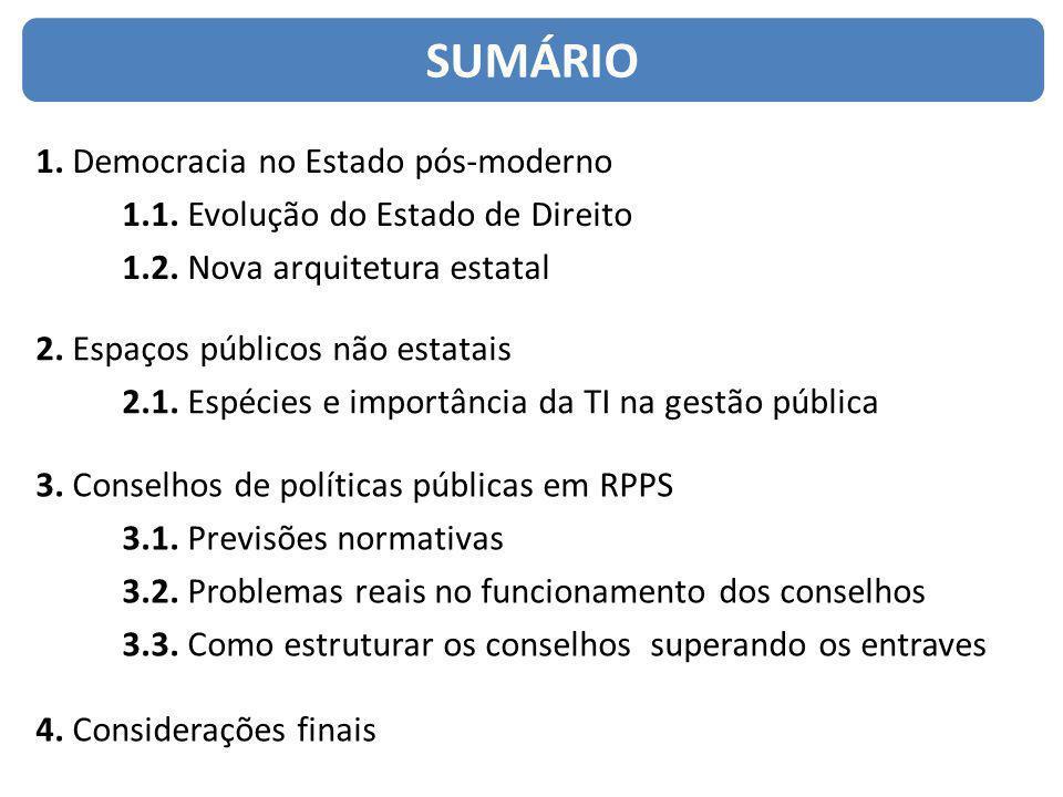 SUMÁRIO 1. Democracia no Estado pós-moderno