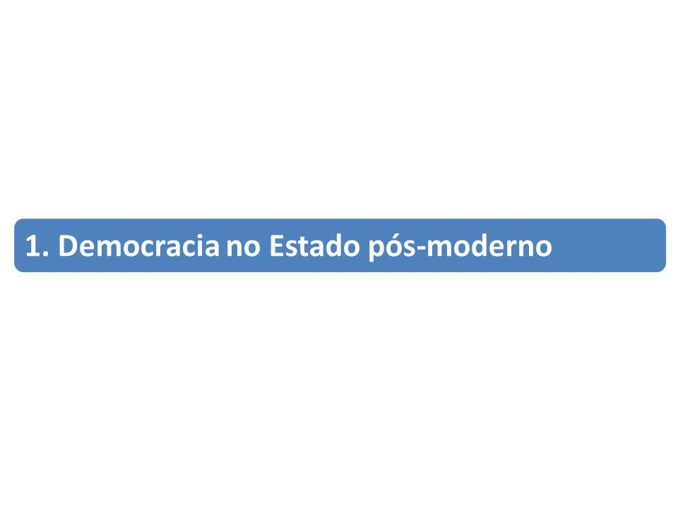1. Democracia no Estado pós-moderno